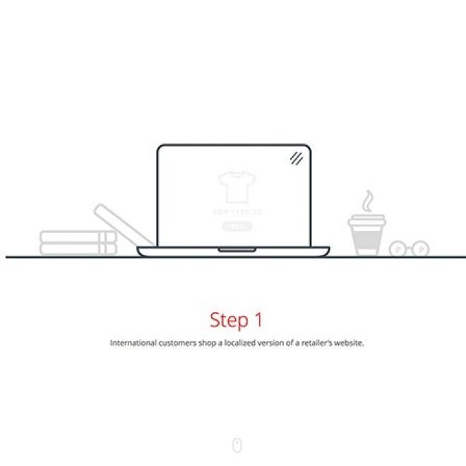 2018年網頁設計的流行趨勢——打破規則