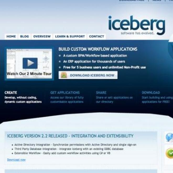 如何製作專業的企業網站