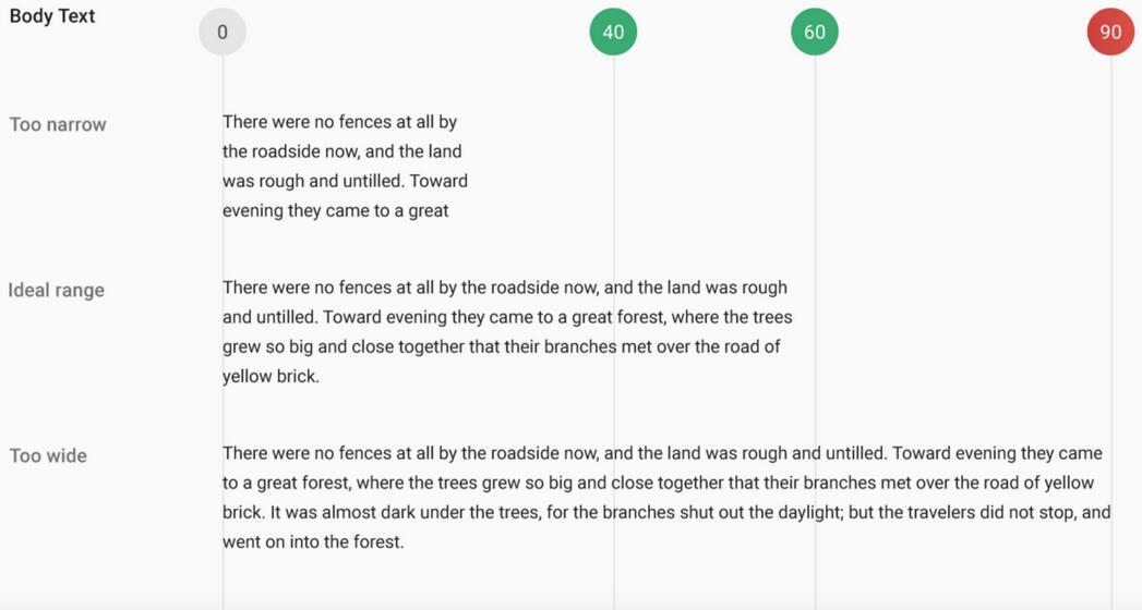 怎樣的排版設計能提高網站的可閱讀性