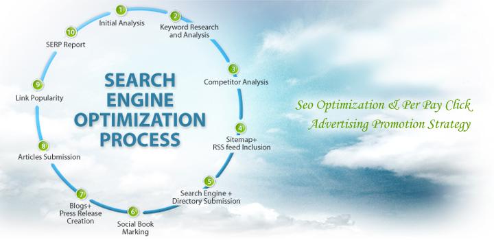 網絡行銷及 SEO搜尋器優化服務/點擊宣傳方案