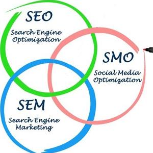 企業應該如何選擇SEO和SEM
