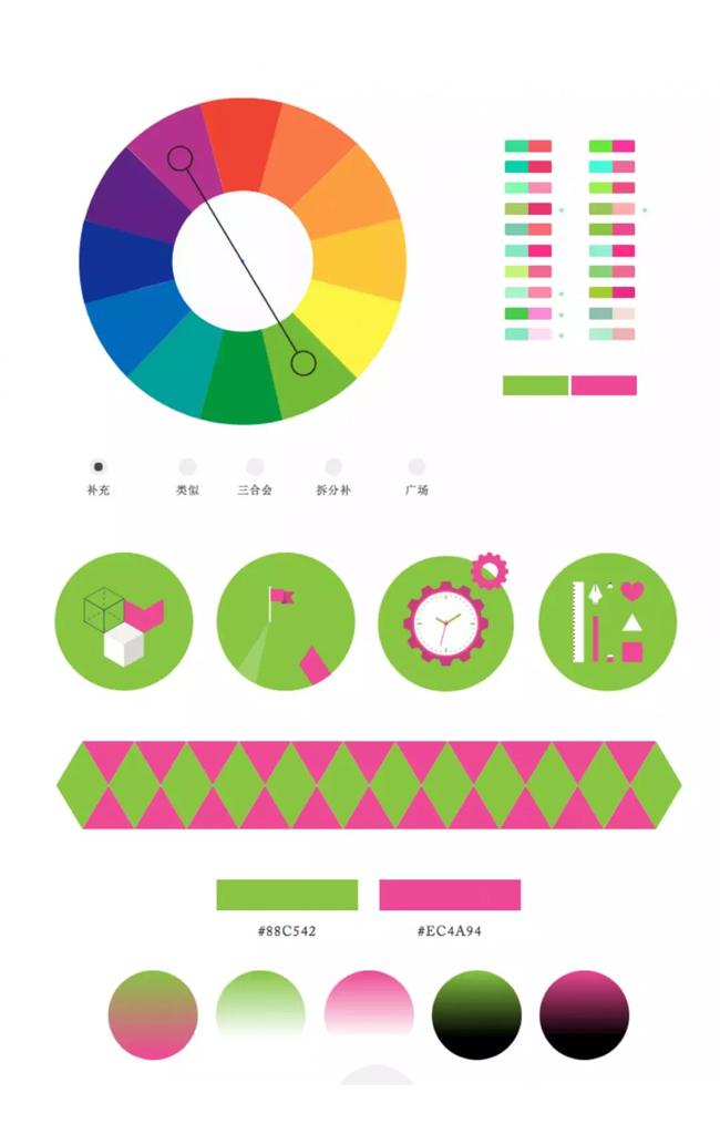 網頁設計技巧:新手需學習哪些顏色搭配技巧